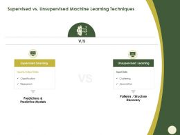 Supervised Vs Unsupervised Machine Learning Techniques M576 Ppt Powerpoint Presentation File Tips