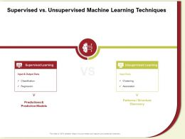 Supervised Vs Unsupervised Machine Learning Techniques M601 Ppt Powerpoint Presentation Gallery Skills