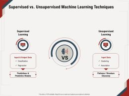 Supervised Vs Unsupervised Machine Learning Techniques M661 Ppt Powerpoint Presentation Gallery Format
