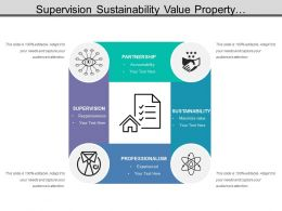 Supervision Sustainability Value Property Management With Icons