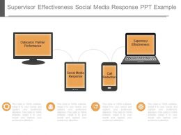 Supervisor Effectiveness Social Media Response Ppt Example