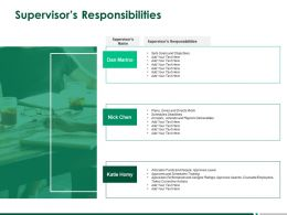 Supervisors Responsibilities 266 Ppt Powerpoint Presentation Professional Slide Download