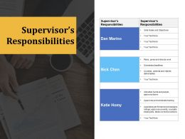 Supervisors Responsibilities Planning A242 Ppt Powerpoint Presentation Icon Inspiration