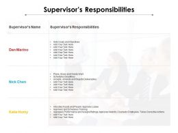 Supervisors Responsibilities Ppt Powerpoint Presentation Show Pictures