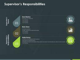 Supervisors Responsibilities Ppt Powerpoint Presentation Styles Format