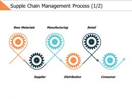 Supple Chain Management Process 1 2 Ppt Powerpoint Presentation Gallery Professional