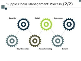 Supple Chain Management Process Consumer Ppt Powerpoint Presentation Icon Show