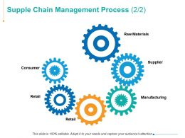 Supple Chain Management Process Raw Materials Consumer Ppt Powerpoint Presentation Visual Aids Show