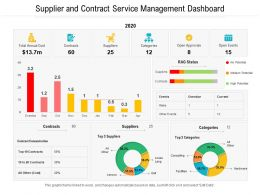 Supplier And Contract Service Management Dashboard