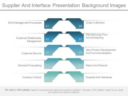 Supplier And Interface Presentation Background Images