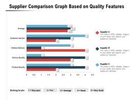 Supplier Comparison Graph Based On Quality Features