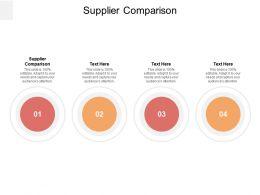 Supplier Comparison Ppt Powerpoint Presentation Infographics Design Templates Cpb
