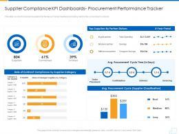 Supplier Compliance Kpi Dashboards Procurement Performance Tracker Supplier Strategy