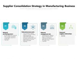 Supplier Consolidation Strategy In Manufacturing Business
