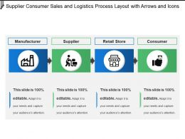 Supplier Consumer Sales And Logistics Process Layout With Arrows And Icons