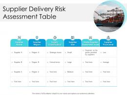Supplier Delivery Risk Assessment Table