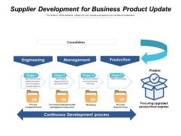 Supplier Development For Business Product Update