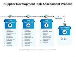 Supplier Development Risk Assessment Process