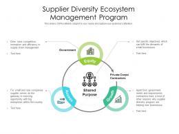 Supplier Diversity Ecosystem Management Program