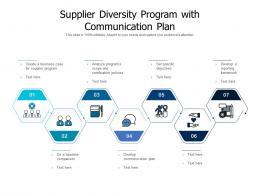 Supplier Diversity Program With Communication Plan
