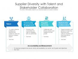 Supplier Diversity With Talent And Stakeholder Collaboration