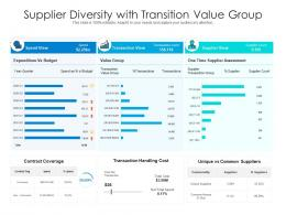 Supplier Diversity With Transition Value Group