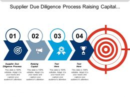 Supplier Due Diligence Process Raising Capital Portfolio Analytics Cpb
