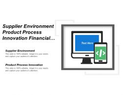 Supplier Environment Product Process Innovation Financial Distress Legal Financial