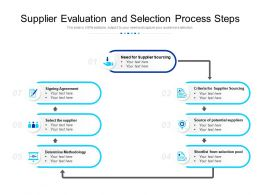 Supplier Evaluation And Selection Process Steps