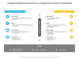 Supplier Feedback Results On Multiple Evaluation Parameters