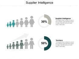 Supplier Intelligence Ppt Powerpoint Presentation Outline Background Images Cpb