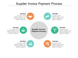 Supplier Invoice Payment Process Ppt Powerpoint Presentation File Ideas Cpb