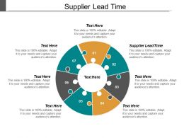 Supplier Lead Time Ppt Powerpoint Presentation Pictures Format Ideas Cpb