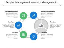Supplier Management Inventory Management Distribution Management Channel Management