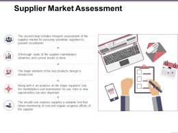 Supplier Market Assessment Ppt Examples Professional