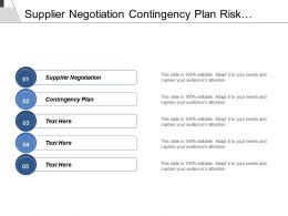 Supplier Negotiation Contingency Plan Risk Management Matrix Organizational Culture Cpb