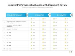 Supplier Performance Evaluation With Document Review