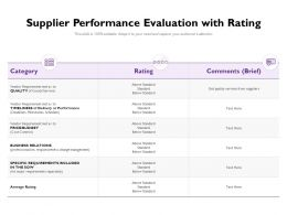 Supplier Performance Evaluation With Rating