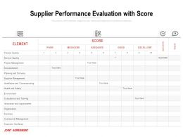 Supplier Performance Evaluation With Score