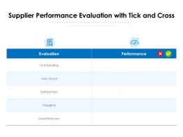Supplier Performance Evaluation With Tick And Cross