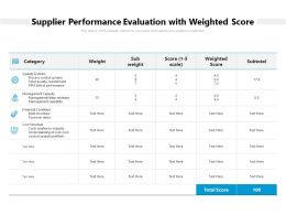 Supplier Performance Evaluation With Weighted Score