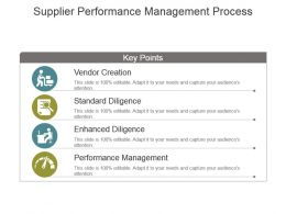 Supplier Performance Management Process Powerpoint Slides