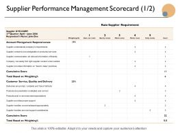 Supplier Performance Management Scorecard Business Ppt Powerpoint Presentation Icon Display