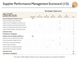 Supplier Performance Management Scorecard Business Ppt Powerpoint Presentation Icon Display