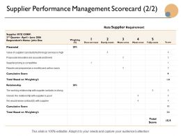 Supplier Performance Management Scorecard Management