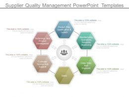 Supplier Quality Management Powerpoint Templates
