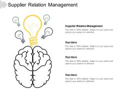 Supplier Relation Management Ppt Powerpoint Presentation Inspiration Graphics Tutorials Cpb