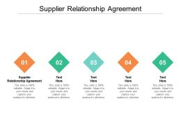 Supplier Relationship Agreement Ppt Powerpoint Presentation Layouts Portfolio Cpb