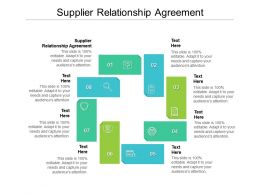 Supplier Relationship Agreement Ppt Powerpoint Presentation Model Ideas Cpb
