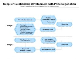 Supplier Relationship Development With Price Negotiation